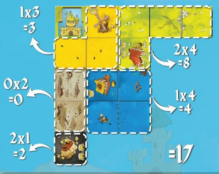 lelabodesjeux-kingdomino-score